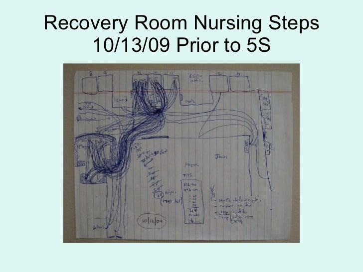 Recovery Room Nursing Steps 10/13/09 Prior to 5S