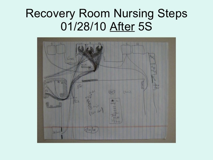 Recovery Room Nursing Steps 01/28/10  After  5S