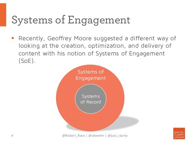 Successful deployment of systems of engagement: Making it work with t…