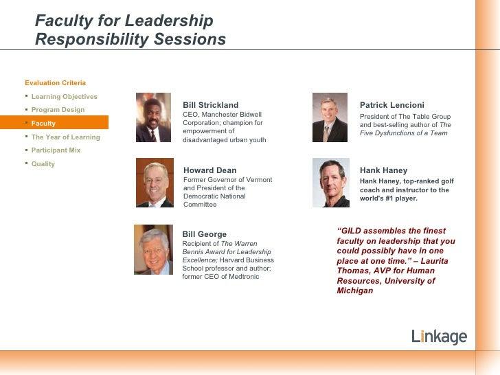 Faculty for Leadership  Responsibility Sessions <ul><li>Evaluation Criteria </li></ul><ul><li>Learning Objectives </li></u...