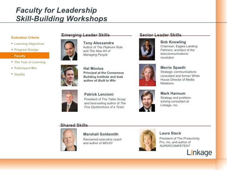 Faculty for Leadership  Skill-Building Workshops Emerging Leader Skills Senior Leader Skills Tony Alessandra Author of  Th...