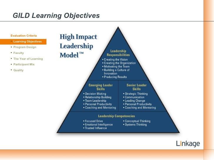 GILD Learning Objectives <ul><li>Evaluation Criteria </li></ul><ul><li>Learning Objectives </li></ul><ul><li>Program Desig...