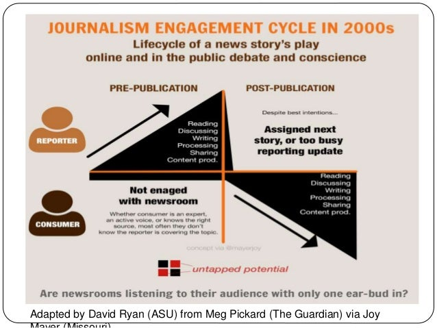 Gilger news engagement Slide 2