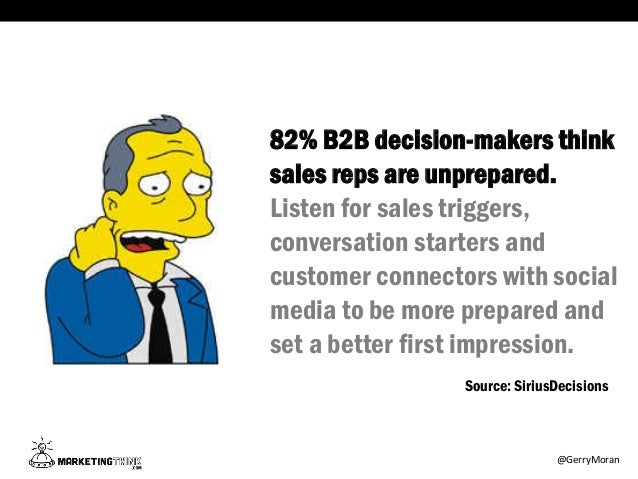 82% B2B decision-makers think sales reps are unprepared. Listen for sales triggers, conversation starters and customer con...