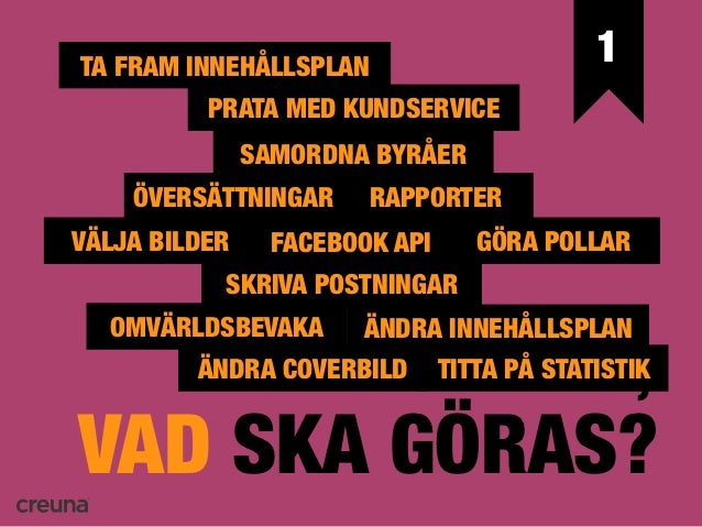 TA FRAM INNEHÅLLSPLAN                                         1          PRATA MED KUNDSERVICE               SAMORDNA BYRÅ...