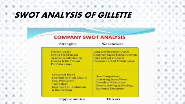 gillette indonesia swot analysis