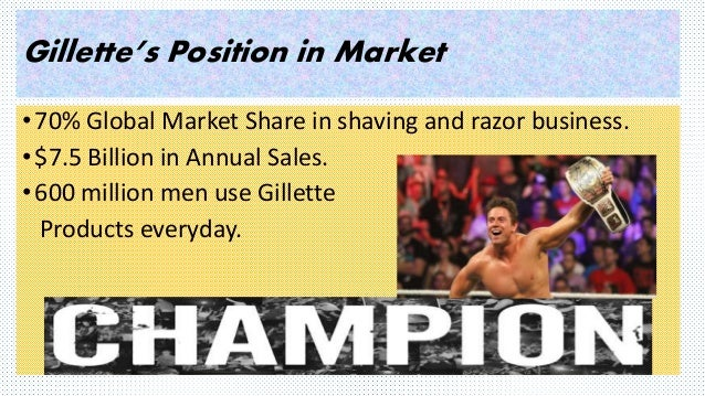 gillette case analysis