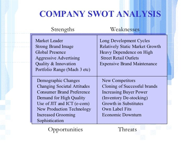 gillette swot analysis This is the swot analysis of gillette gillette, a brand of shaving equipment for both men and women is owned by procter & gamble ltd the brand deals with personal care products related to shaving such as shaving kits and shaving creams.
