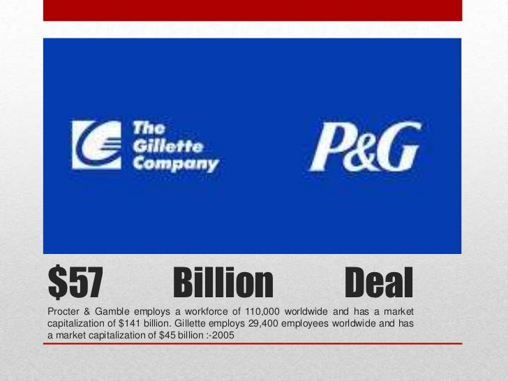 Procter and gamble and gillette bender casino