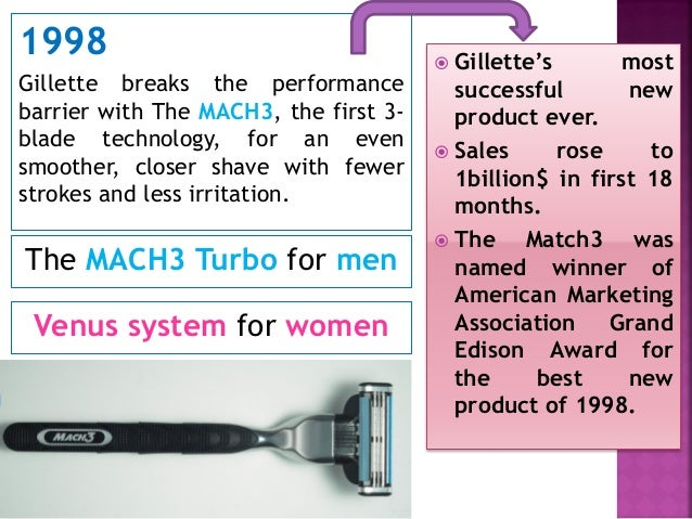 gillette innovation case study 17 oct Free essay: questions: (1) evaluate product innovation at gillette throughout its  history  gillette innovation case study 17 oct 2011.
