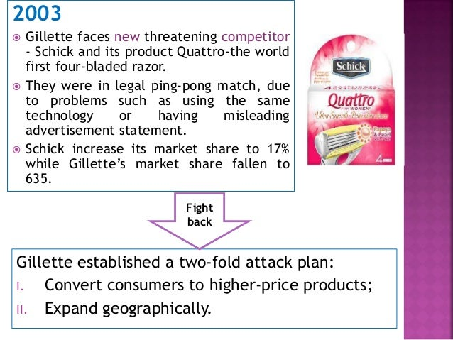 procter gamble company merger case study This case study procter & gamble swot and other 64,000  this merger is going to create the greatest consumer products company in the  procter & gamble case study.