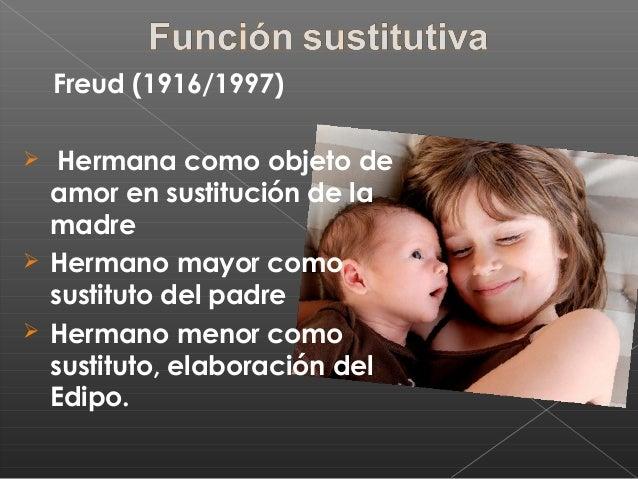 Función defensivaEl Complejo fraterno encubre situacionesconflictivas edípicas y/o narcisistas no resueltas.Permite elud...
