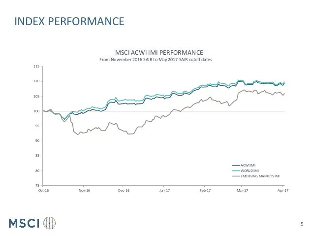 The MSCI ACWI IMI Index is a free float-adjusted market capitalization-weighted index that is designed to measure the combined equity market performance of developed and emerging markets. The Index covers approximately 99% of the global equity investment opportunity set.