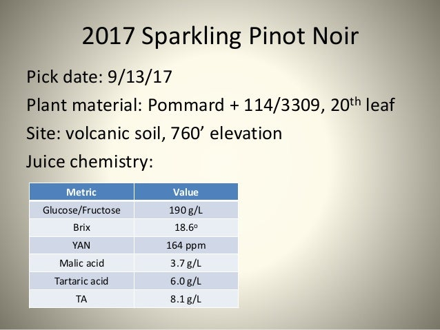 2017 Sparkling Pinot Noir Pick date: 9/13/17 Plant material: Pommard + 114/3309, 20th leaf Site: volcanic soil, 760' eleva...