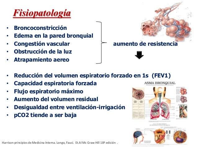 Proceso de inflamación y remodelado continuo Fisiopatología Harrison principios de Medicina Interna. Longo, Fauci. Et.Al M...