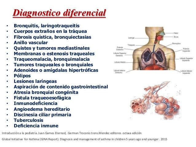 • Buen control de los síntomas y niveles normales de actividad • Reducir los riesgos y mantener la función pulmonar • Dism...