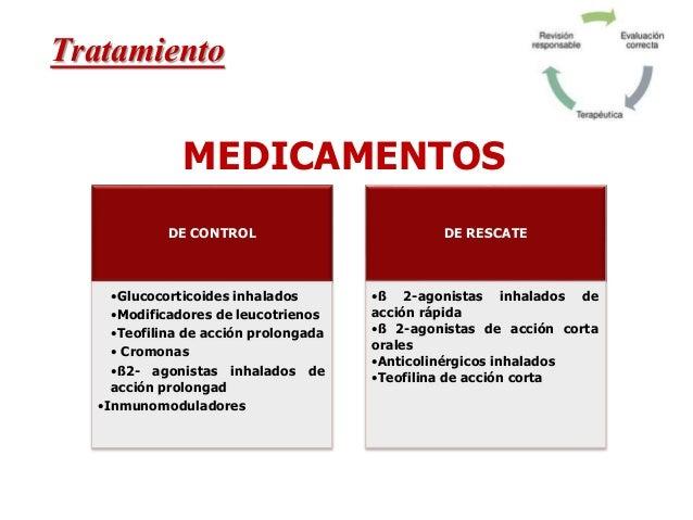 INHALADOS (ICS) • Beclometasona (Airbeclosona) • Budesonide (Pulmicort TH) • Ciclesonide (Alvesco) • Flunisolide (Aerobit)...