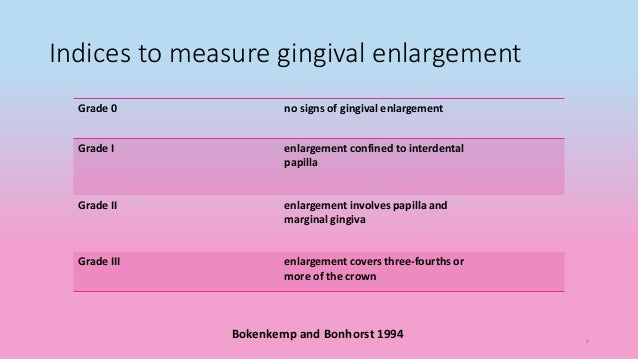 GINGIVAL ENLARGEMENT: PART-1 AND PART-2