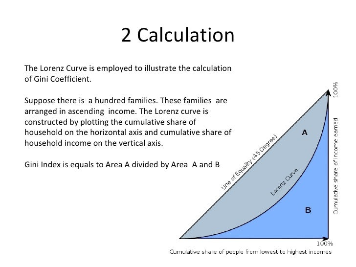 relationship between lorenz curve and gini coefficient formula