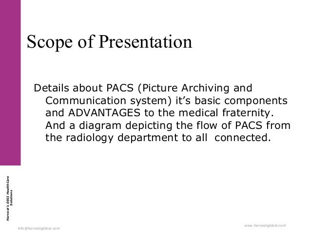 Scope of Presentation  Harvest's DIGI HealthCare Solutions  Details about PACS (Picture Archiving and Communication system...