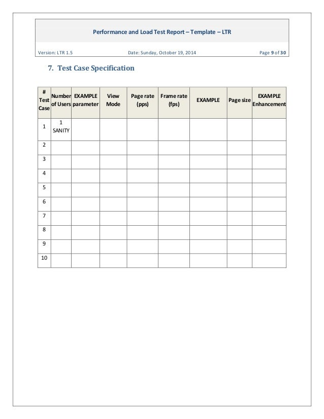 Ginsbourg com - Performance and Load Test Report Template