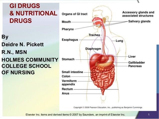 1 GI DRUGS & NUTRITIONAL DRUGS By Deidre N. Pickett R.N., MSN HOLMES COMMUNITY COLLEGE SCHOOL OF NURSING Elsevier Inc. ite...