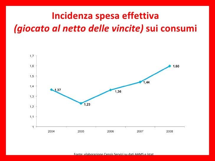 Incidenza spesa effettiva  (giocato al netto delle vincite)  sui consumi  Fonte: elaborazione Censis Servizi su dati AAMS ...