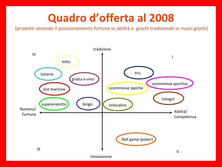 Quadro d'offerta al 2008   (prodotti secondo il posizionamento fortuna vs abilità e  giochi tradizionali vs nuovi giochi) ...