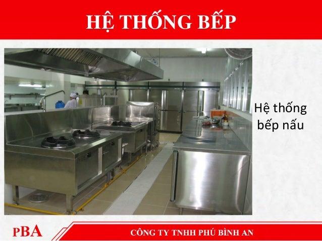Tra cứu thông tin Công Ty TNHH Bình Dương Chinh Long