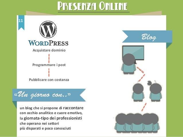 Presenza Online Contattare le redazioni di diversi blog che trattano di greeneconomy, tendenze e creatività d'impronta eco...