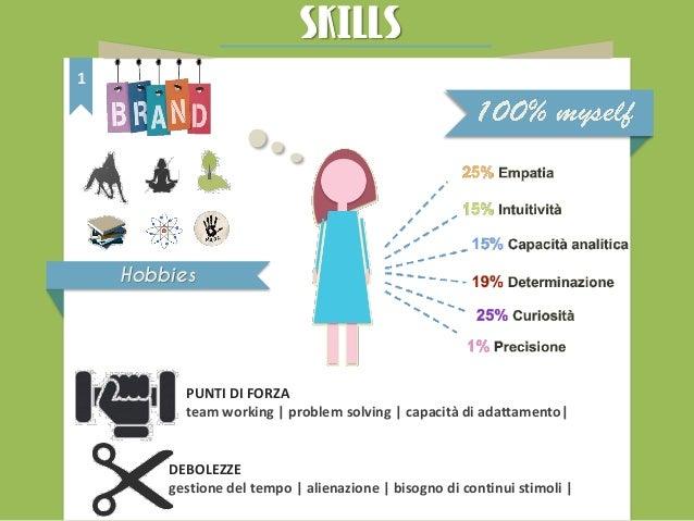 OBIETTIVI 2 Reparto creativo Attività indipendente Brand Manager
