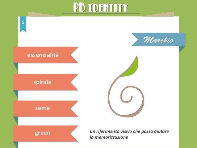 """PB identity 6 «Coltivo progetti per raccoglierne i frutti, insieme."""" «chi semina raccoglie» Γεώργιος diversificazione Dati..."""