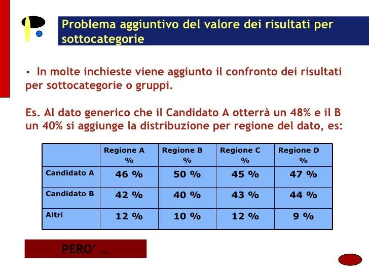 Problema aggiuntivo del valore dei risultati per sottocategorie <ul><li>In molte inchieste viene aggiunto il confronto dei...