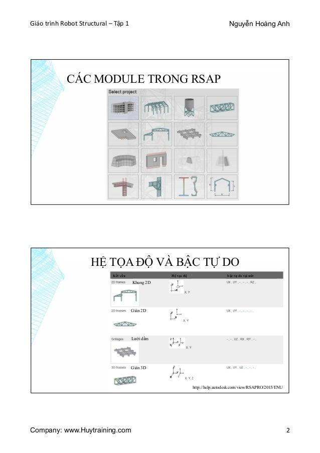 Giáo trình Robot Structural - Tập 1 Slide 3