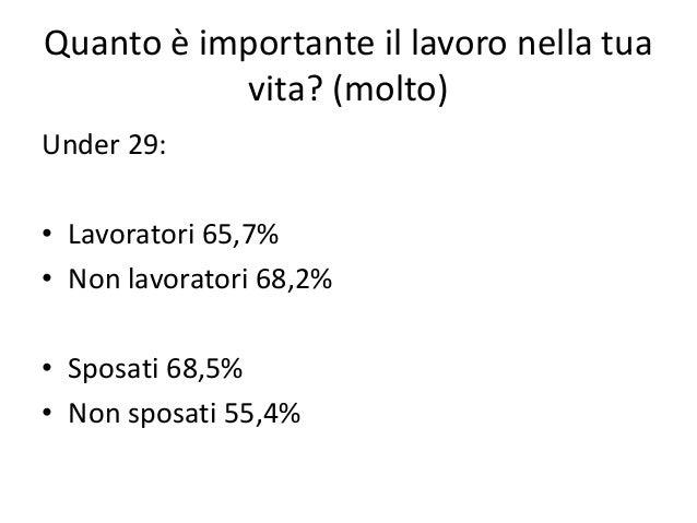Quanto è importante il lavoro nella tua vita? (molto) Under 29: • Lavoratori 65,7% • Non lavoratori 68,2% • Sposati 68,5% ...