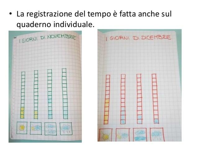 Calendario Del Tempo Scuola Infanzia.Calendario Mensile Del Tempo E Registrazione Delle Presenze