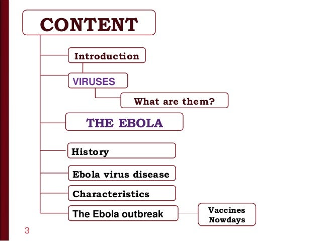 an analysis of the characteristics history and dangers of the ebola virus Evaluating donors for risk of ebola virus  address risks associated with ebola virus during periods  with a history of ebola virus infection or disease to .
