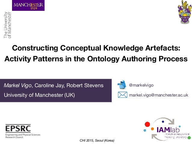Constructing Conceptual Knowledge Artefacts: 