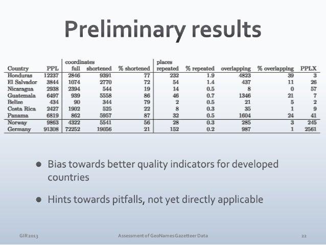 GIR 2013  Assessment of GeoNames Gazetteer Data  23