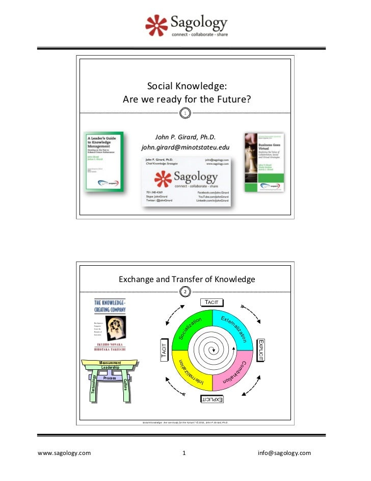 Social Knowledge:                                            Are we ready for the Future?               ...
