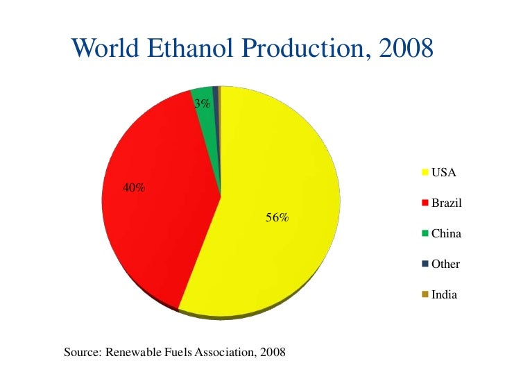 ethanol production thesis Ethanol production thesis lambert academic publishing alcohol production main process stages a review of conversion processes for bioethanol production with a.