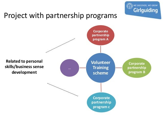 Project with partnership programs                             Corporate                            partnership            ...