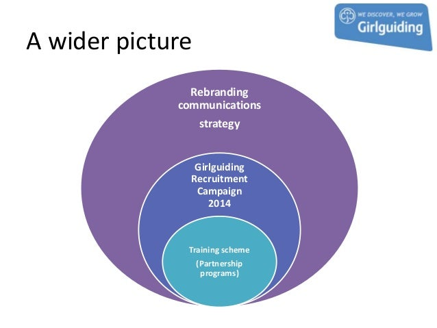 A wider picture               Rebranding             communications                  strategy                Girlguiding  ...