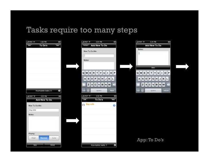 Tasks require too many steps                                App: To Do's