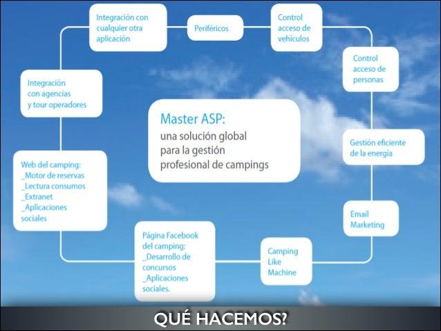 Presentacio Master Business Intelligence - Master Camping Slide 2
