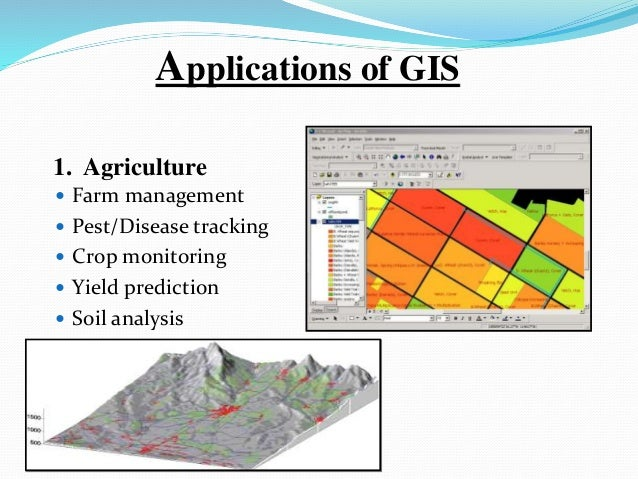 Gis Powerpoint