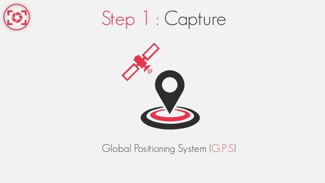 Step 1 : Capture Global Positioning System (G.P.S)
