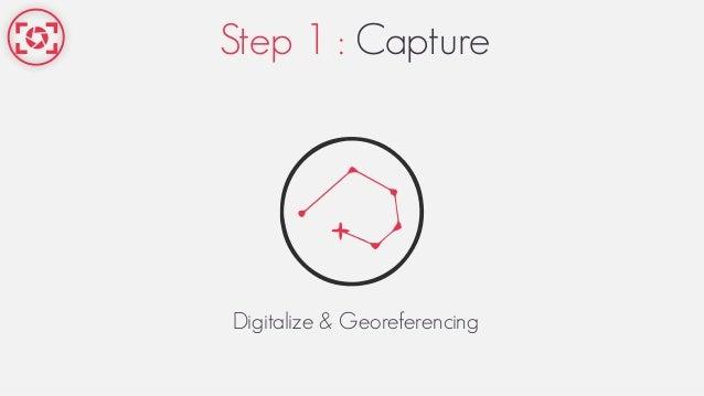 Step 1 : Capture Digitalize & Georeferencing