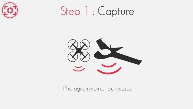 Step 1 : Capture Photogrammetric Techniques