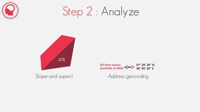 Step 2 : Analyze Slope and aspect Address geocoding